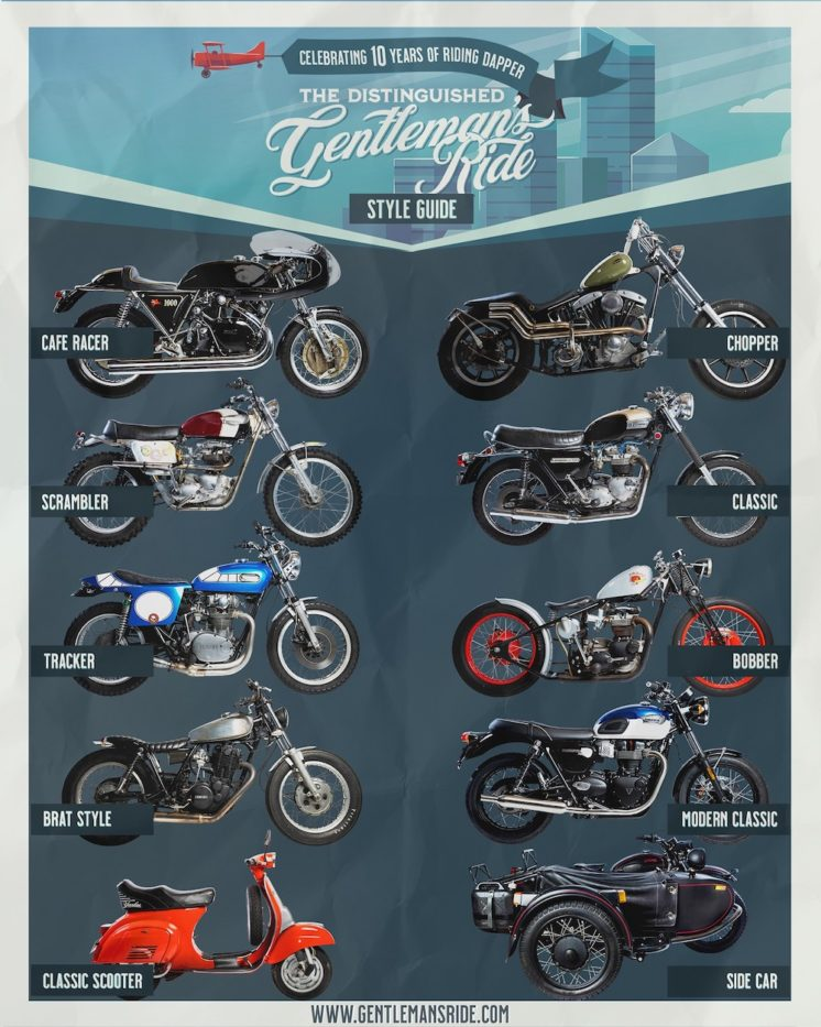 DGR21 Style Guide Vintage Classic Retro Custom Motorcycles